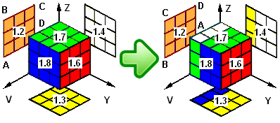4D Rubik Cube - rotation for the original Rubik Cube