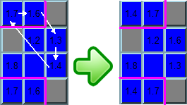 24 Faces Flat Magic Cube Puzzle example
